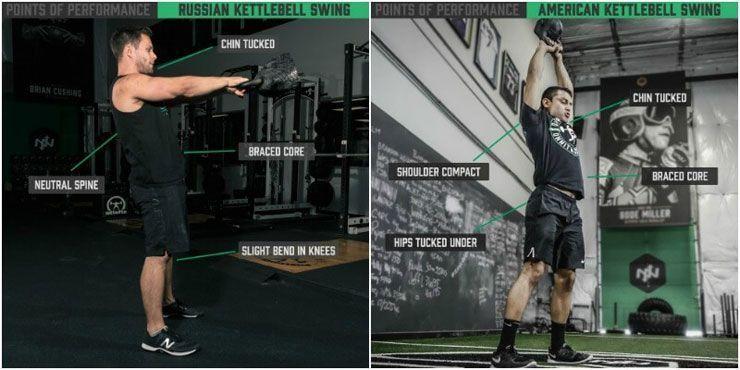 Kettlebell Training 101: le style américain contre le style russe